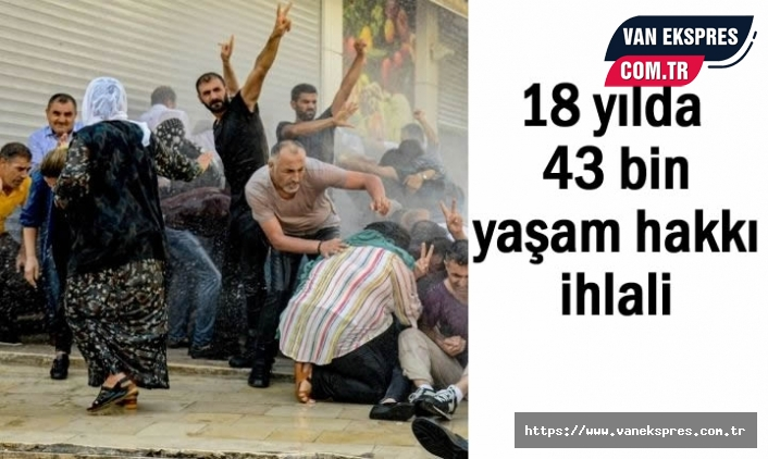 Türkiye'de son 18 yılda 43 bin yaşam hakkı ihlali yaşandı