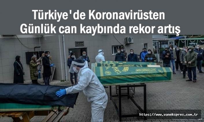 Koronavirüse 55 Bin Yeni Vaka, 341 Kişi Hayatını Kaybetti