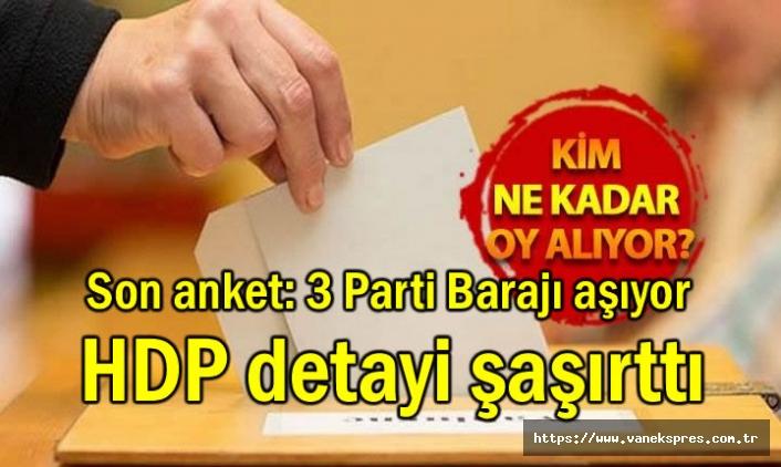 Seçim Anketi: 3 Parti Barajı aşıyor