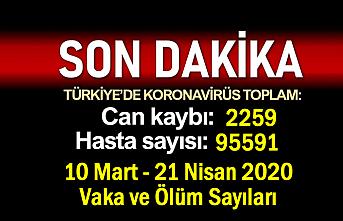 21 Nisan Türkiye'de koronadan ölenlerin sayısı 2 bin 259'a çıktı
