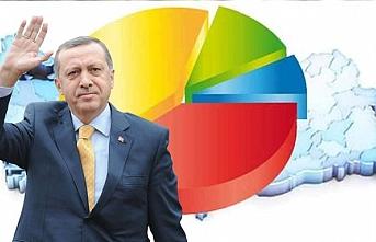 'Türkiye böyle bir yer oldu' diyerek Çakıcı'ya tepki gösterdi