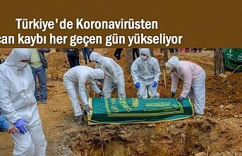 Türkiye'de korona'dan can kaybı 26 bin 500'e dayandı