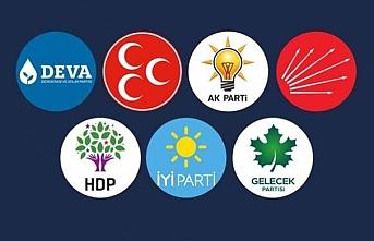 Europe Elects, anketinde bir parti yükselişte
