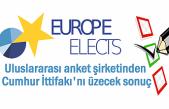 Uluslararası anket firması Europe Elects'ten seçim anketi