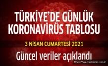 Koronavirüsten 186 kişi hayatını kaybetti 45 bin yeni vaka