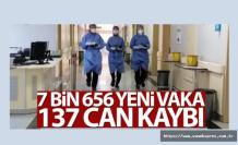 Türkiye'de 7 bin 656 yeni Covid-19 vakası!