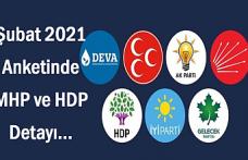 Son Seçim Anketinde HDP ve MHP Detayı...