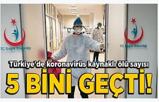 Türkiye'de Korona kaynaklı can kaybı 5 bini...