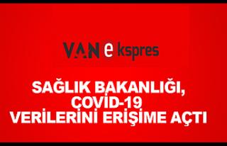 Bakanlık Covid19 verilerini erişime açtı