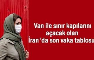 Komşu İran'da ölü sayısı 23 bini geçti