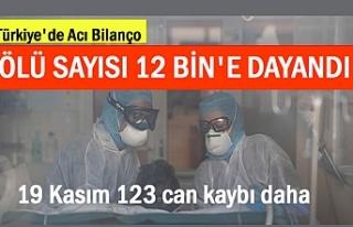 Türkiye'de koronadan ölenlerin sayısı 12...