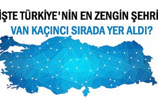 Türkiye'nin En Zengin Şehri Van Kaçıncı...