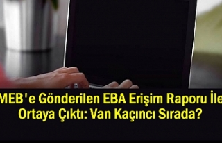 MEB, EBA Erişim Raporu: Van ilk üçte
