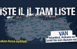 Fahrettin Koca, Van ve 80 İlin haftalık vaka haritasını...