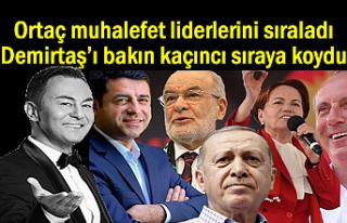 Ortaç muhalefet liderlerini sıraladı Demirtaş...