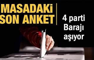 Son seçim anketinde 4 parti Barajı aşıyor
