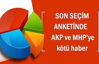 Son seçim anketinde AKP ve MHP'ye kötü haber
