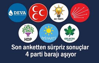Son seçim anketi: 4 parti barajı aşıyor