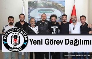 Beşiktaşlılar Derneği yönetimi görev dağılımı...