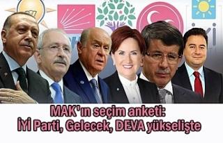 Son seçim anketi: İYİ Parti, Gelecek, DEVA yükselişte