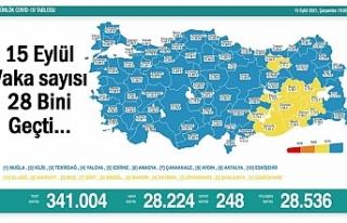 Türkiye'de vaka sayısı 28 bini aştı