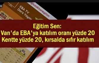 Eğitim Sen: Van'da EBA'ya katılım oranı yüzde 20