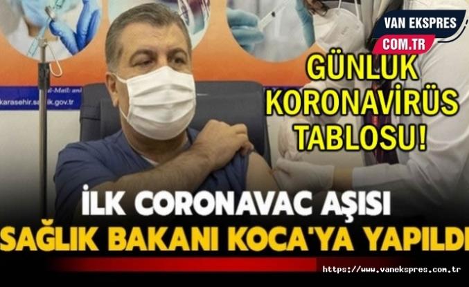 Türkiye'de Covid-19: 23 bin 325 kişi hayatını kaybetti