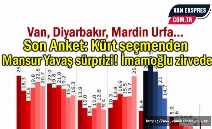 Van ve 3 İl Anketi: Kürt seçmenin tercihi İmamoğlu!